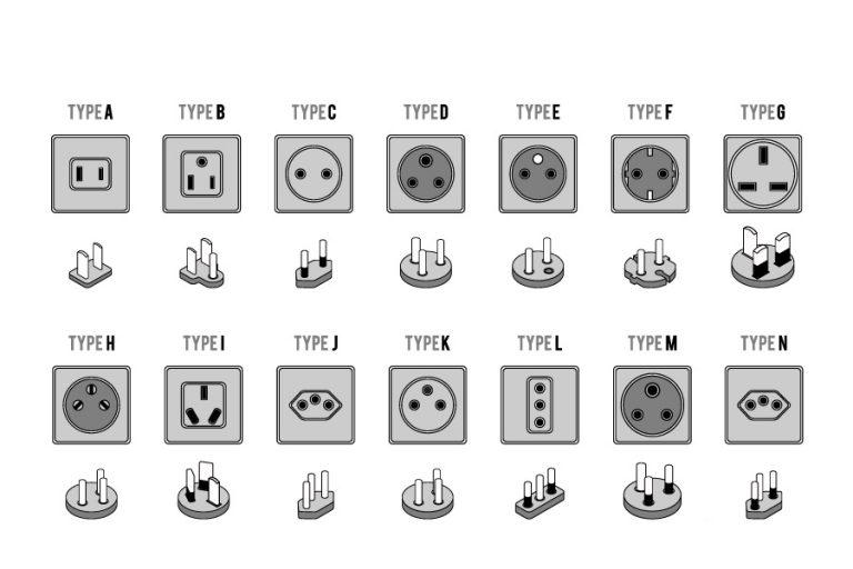 Types de prise électriques